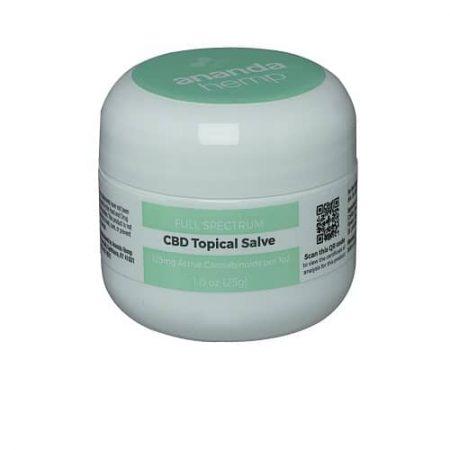 Best CBD Oil for Pain - Ananda Hemp