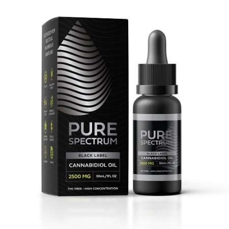 Best CBD Oil for Pain - Pure Spectrum