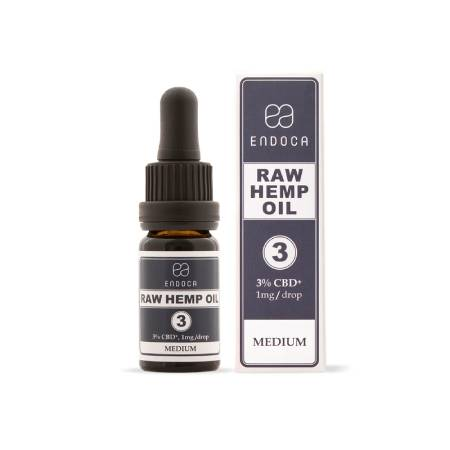Best CBD Oil UK - Endoca