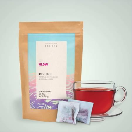 Best CBD Tea - Glow Water Review