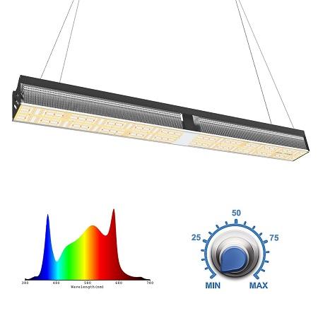 Mars Hydro Led Reviews - Mars Hydro SP 6500 LED Grow Light Review