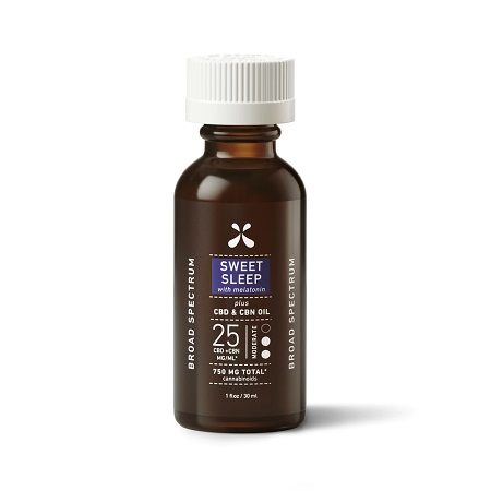 Best CBD Oil For Sleep Canada - Green Roads Review