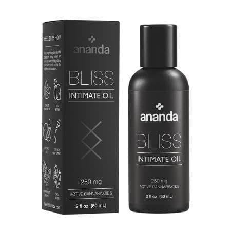 Best CBD Lube - Ananda Hemp Bliss Intimate CBD Oil Lube Review