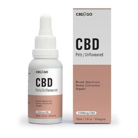 CBD Oil for Dogs Canada - CBD2GO Review